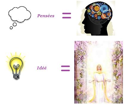legende.pensees.idees